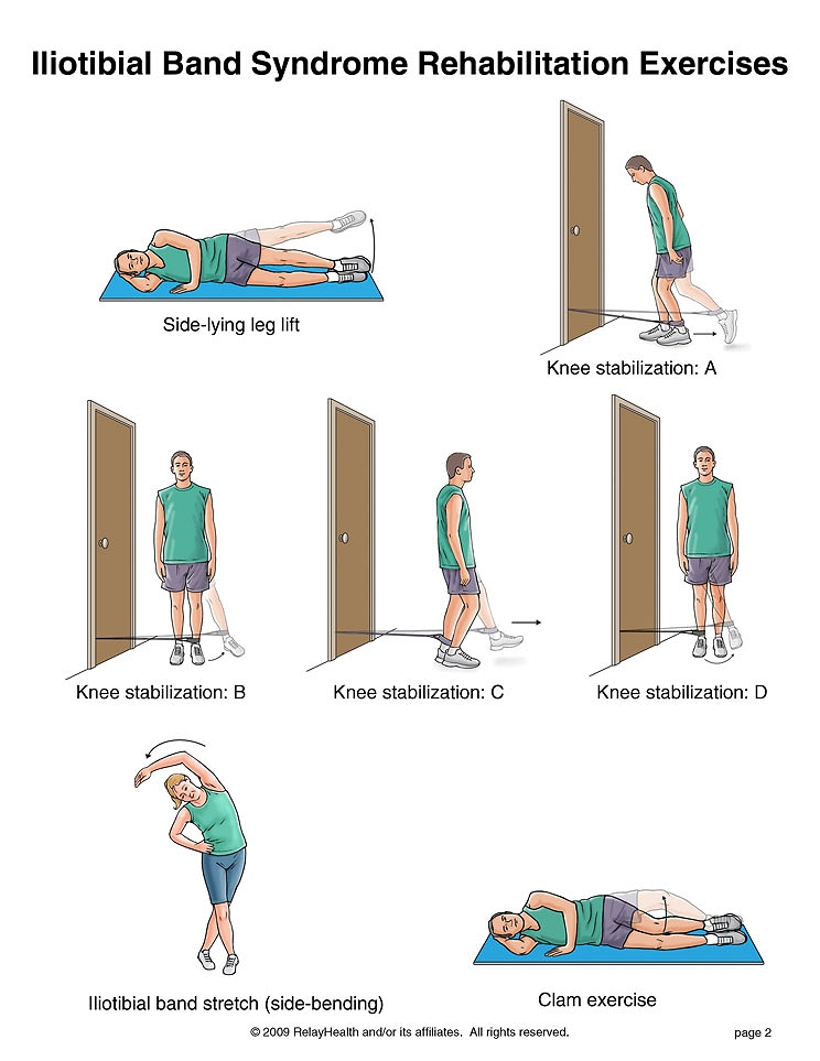 Stretches for Iliotibial Band Syndrome